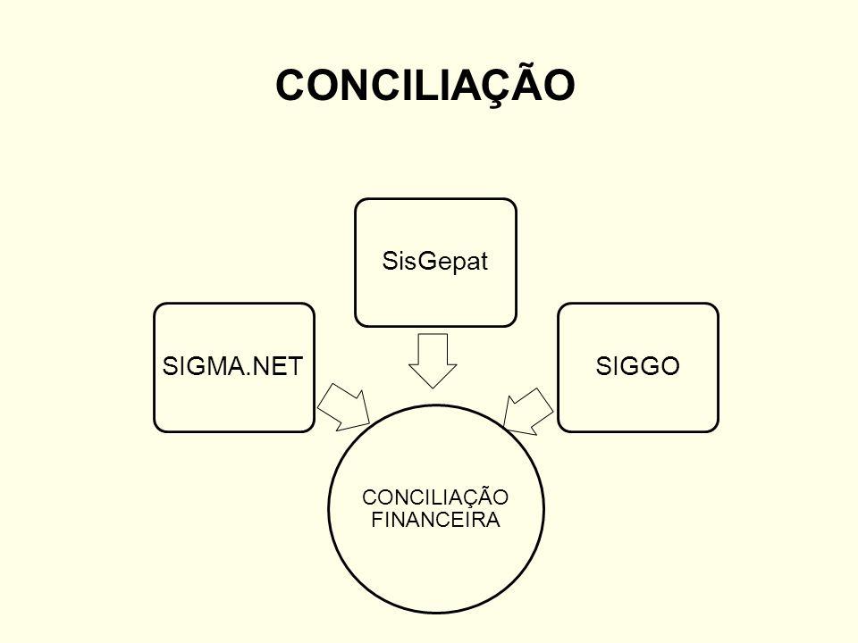 CONCILIAÇÃO CONCILIAÇÃO FINANCEIRA SIGMA.NETSisGepatSIGGO