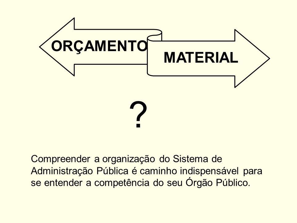 ORÇAMENTO MATERIAL .