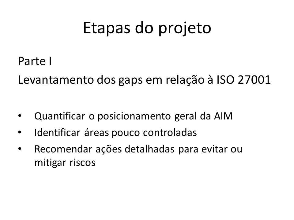 Etapas do projeto Parte I Levantamento dos gaps em relação à ISO 27001 Quantificar o posicionamento geral da AIM Identificar áreas pouco controladas R