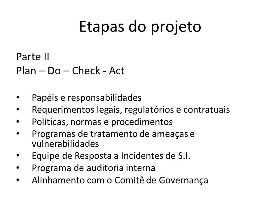 Etapas do projeto Parte II Plan – Do – Check - Act Papéis e responsabilidades Requerimentos legais, regulatórios e contratuais Políticas, normas e pro