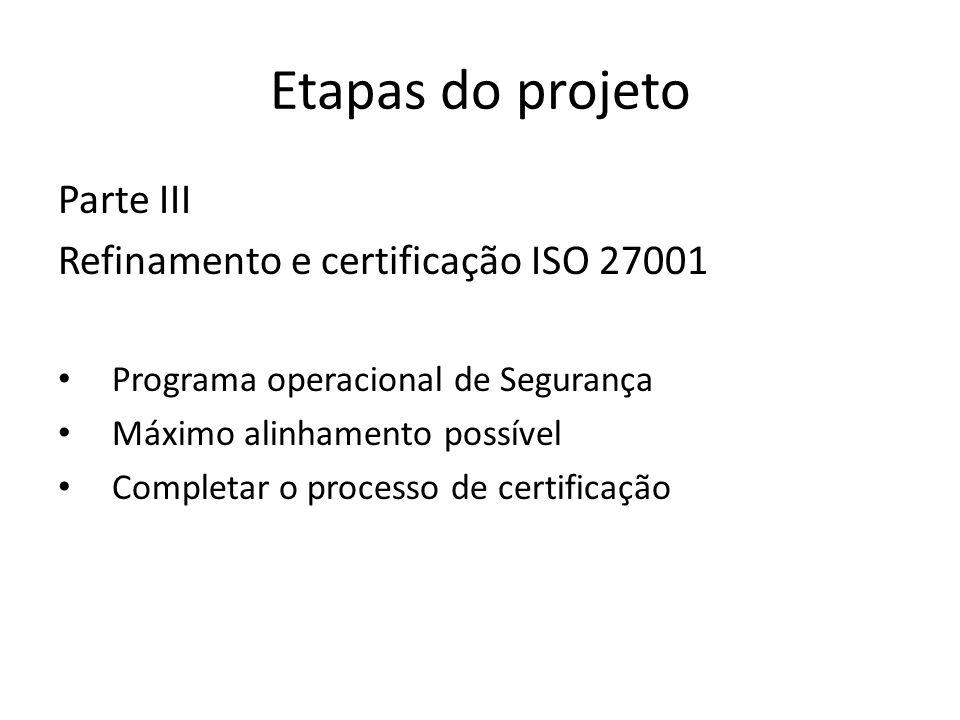 Etapas do projeto Parte III Refinamento e certificação ISO 27001 Programa operacional de Segurança Máximo alinhamento possível Completar o processo de