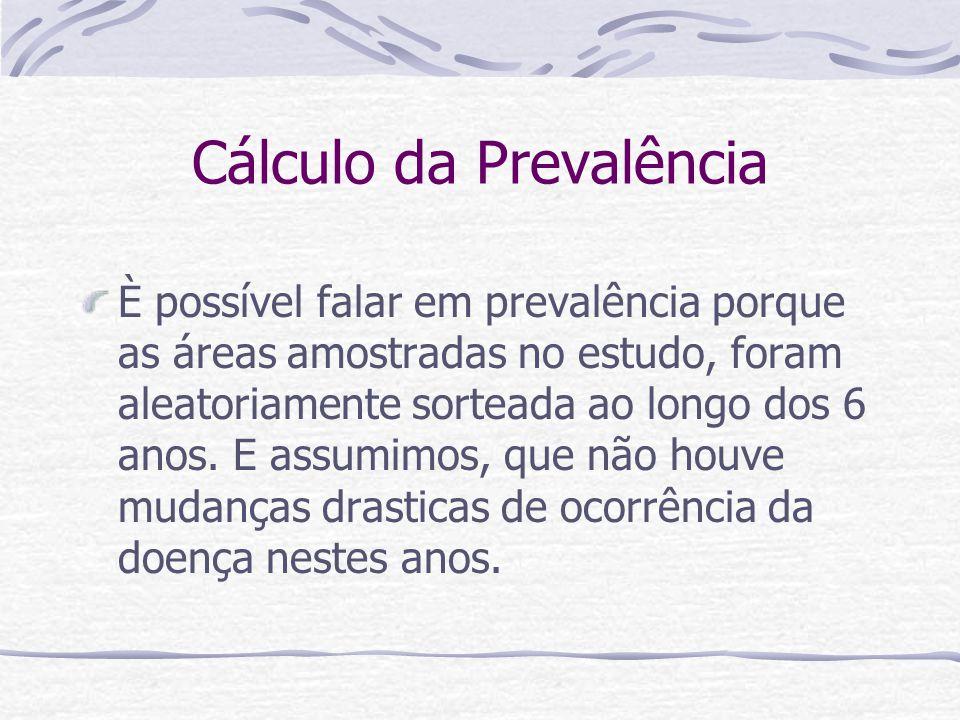 Cálculo da Prevalência È possível falar em prevalência porque as áreas amostradas no estudo, foram aleatoriamente sorteada ao longo dos 6 anos.