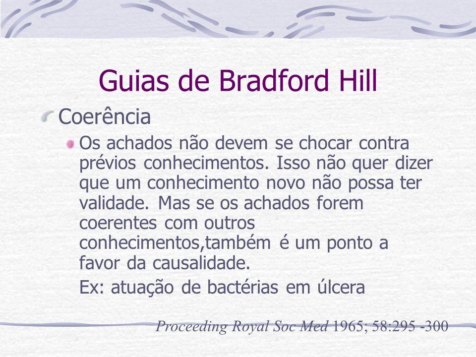 Guias de Bradford Hill Coerência Os achados não devem se chocar contra prévios conhecimentos.