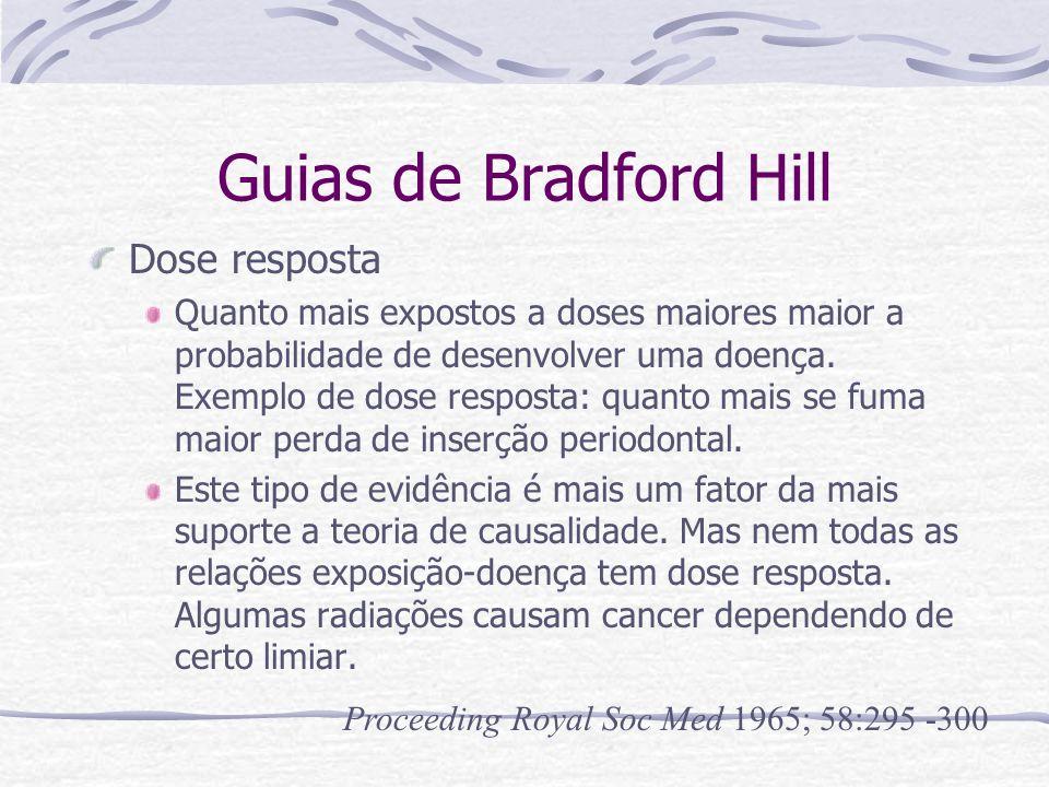 Guias de Bradford Hill Dose resposta Quanto mais expostos a doses maiores maior a probabilidade de desenvolver uma doença.