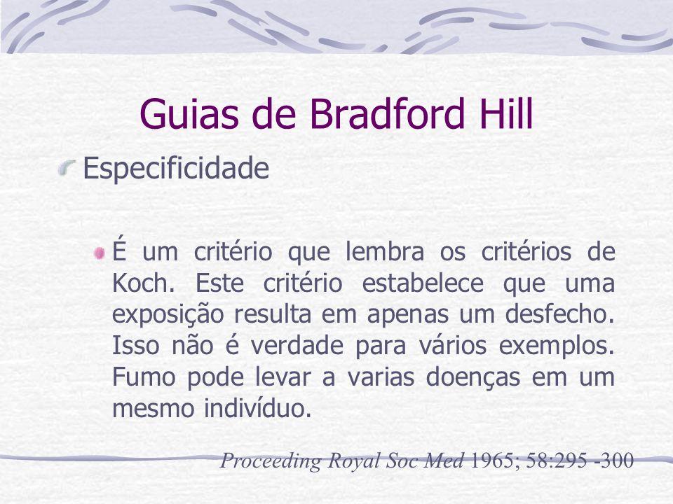 Guias de Bradford Hill Especificidade É um critério que lembra os critérios de Koch.