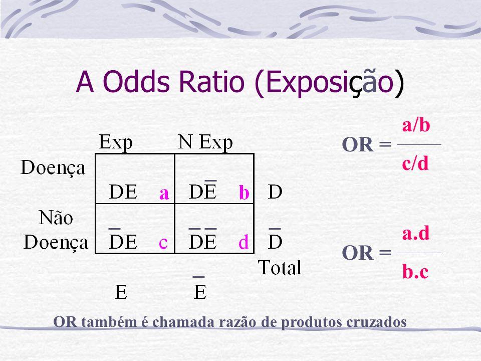 A Odds Ratio (Exposição) OR também é chamada razão de produtos cruzados a.d b.c OR = a/b c/d OR =