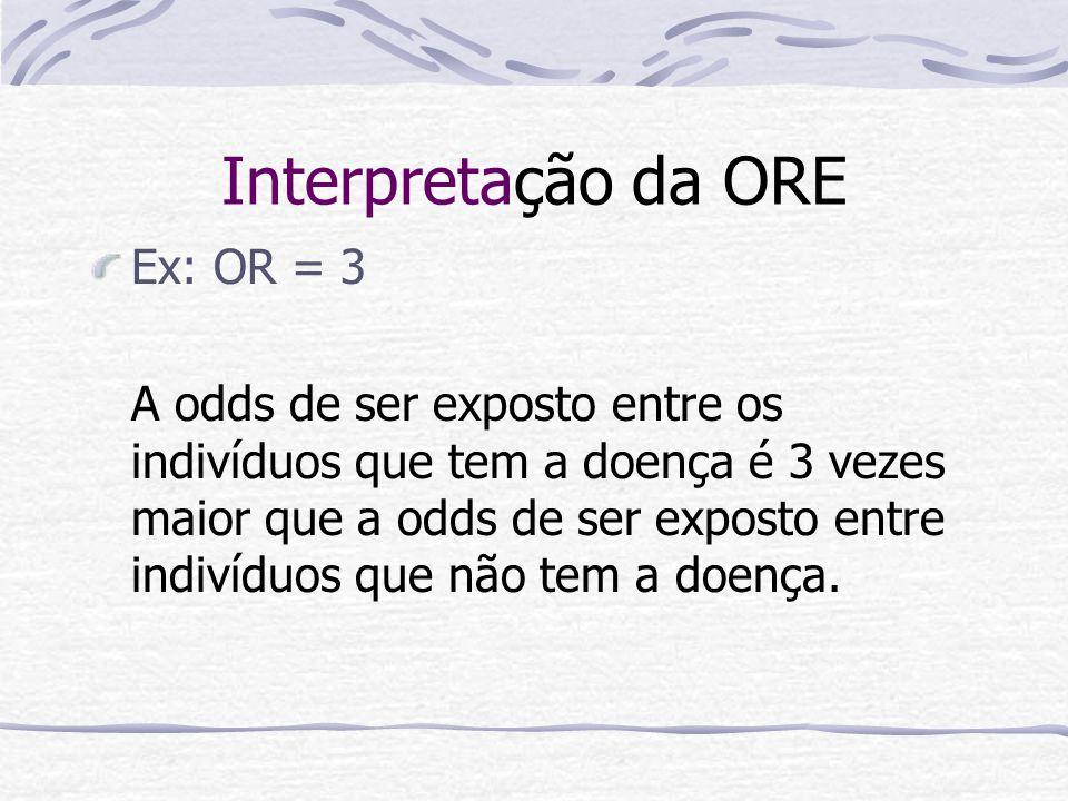 Interpretação da ORE Ex: OR = 3 A odds de ser exposto entre os indivíduos que tem a doença é 3 vezes maior que a odds de ser exposto entre indivíduos que não tem a doença.