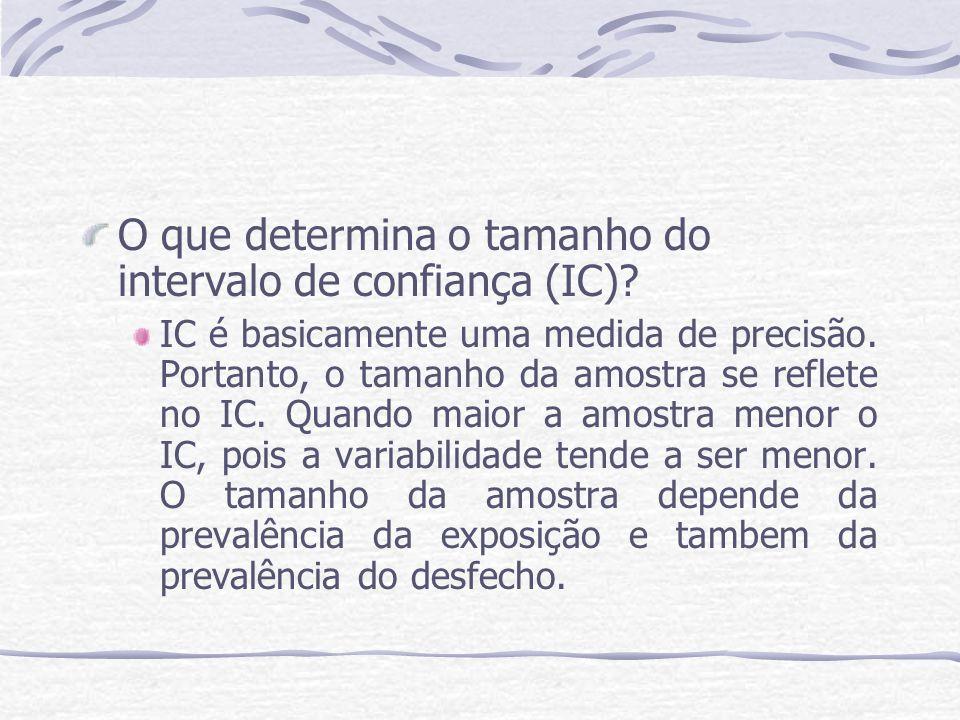 O que determina o tamanho do intervalo de confiança (IC).