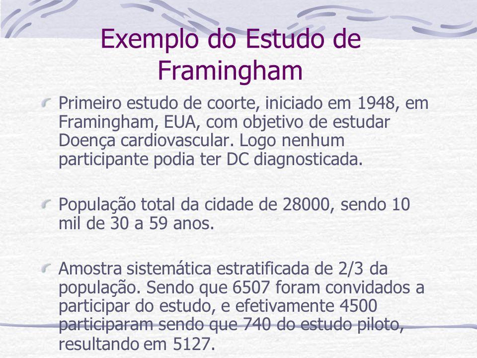 Exemplo do Estudo de Framingham Primeiro estudo de coorte, iniciado em 1948, em Framingham, EUA, com objetivo de estudar Doença cardiovascular.