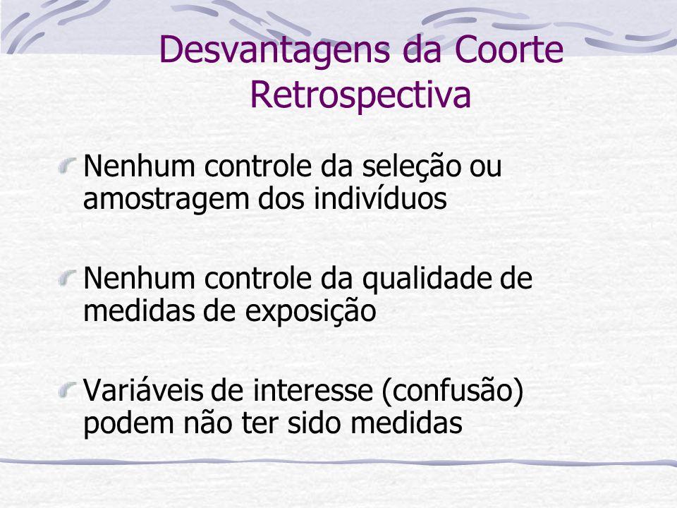 Desvantagens da Coorte Retrospectiva Nenhum controle da seleção ou amostragem dos indivíduos Nenhum controle da qualidade de medidas de exposição Variáveis de interesse (confusão) podem não ter sido medidas