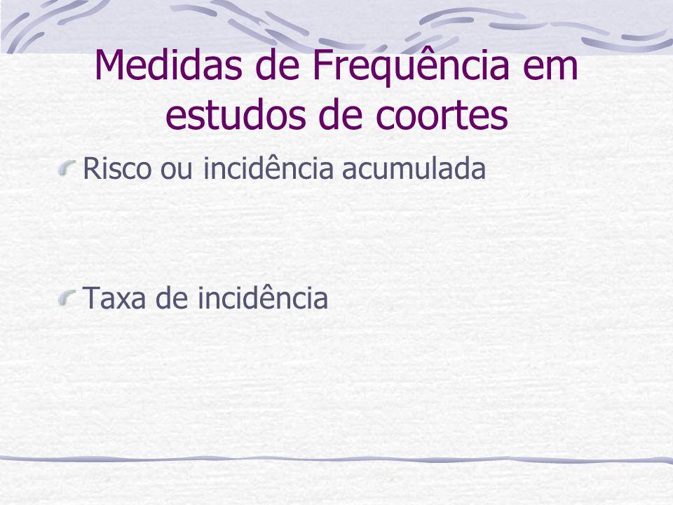 Medidas de Frequência em estudos de coortes Risco ou incidência acumulada Taxa de incidência