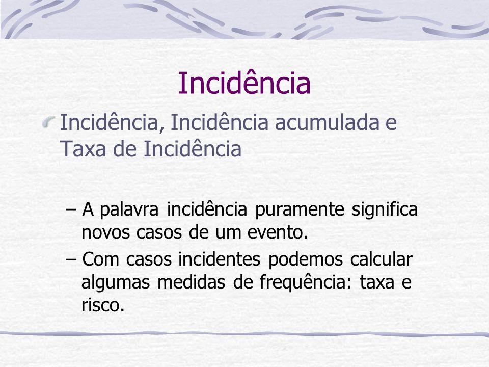 Incidência Incidência, Incidência acumulada e Taxa de Incidência – A palavra incidência puramente significa novos casos de um evento.