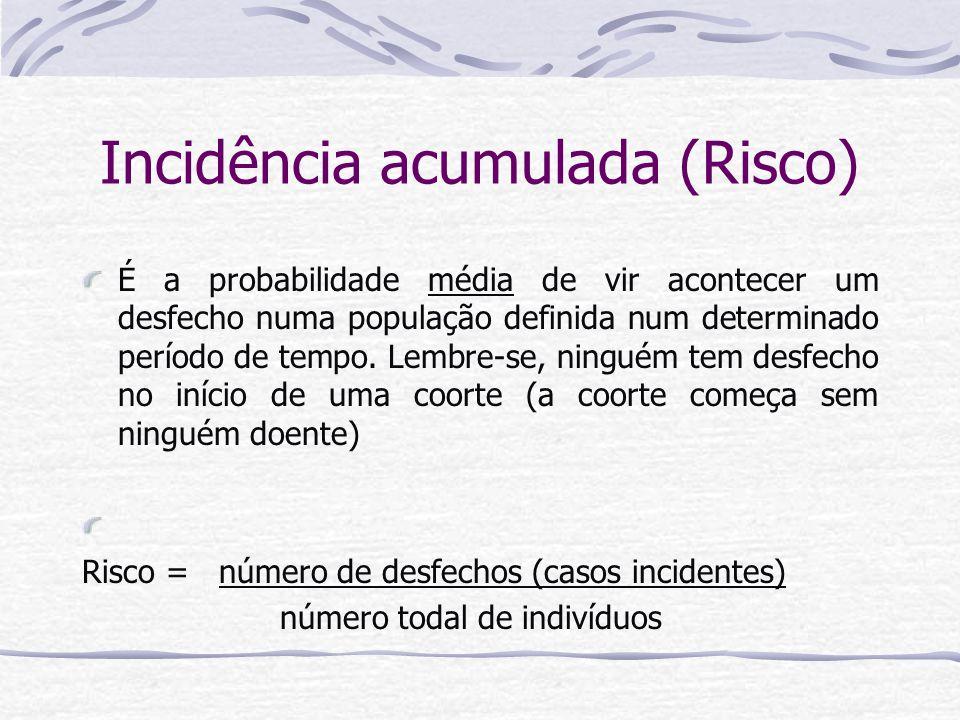 Incidência acumulada (Risco) É a probabilidade média de vir acontecer um desfecho numa população definida num determinado período de tempo.