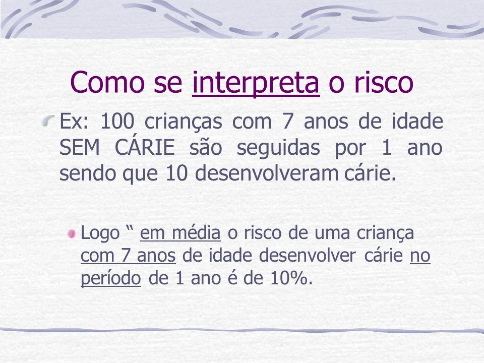 Como se interpreta o risco Ex: 100 crianças com 7 anos de idade SEM CÁRIE são seguidas por 1 ano sendo que 10 desenvolveram cárie.