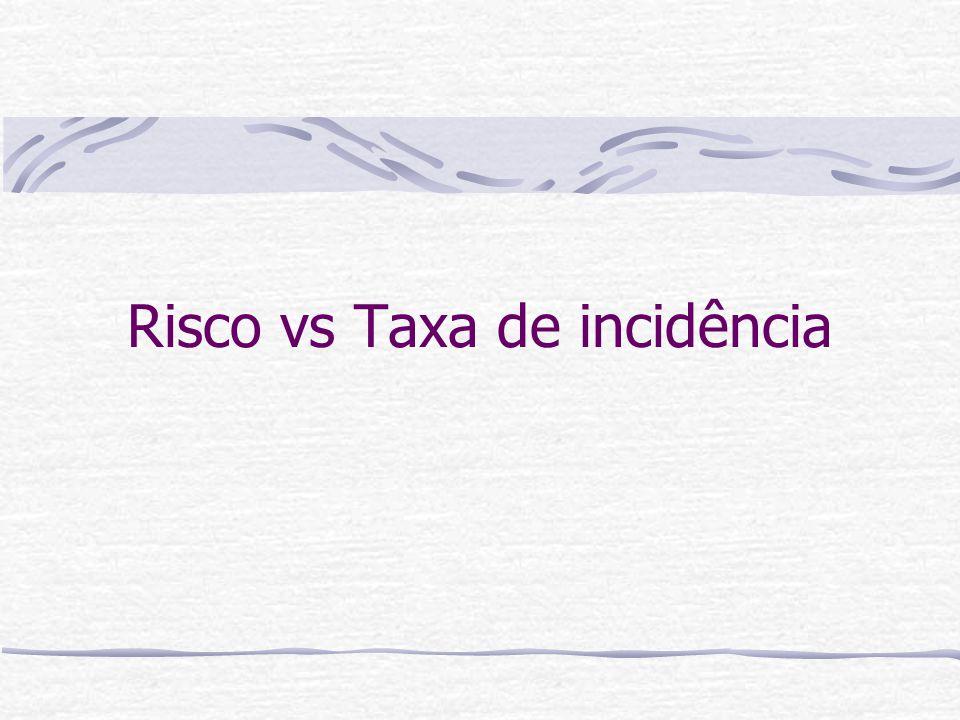 Risco vs Taxa de incidência
