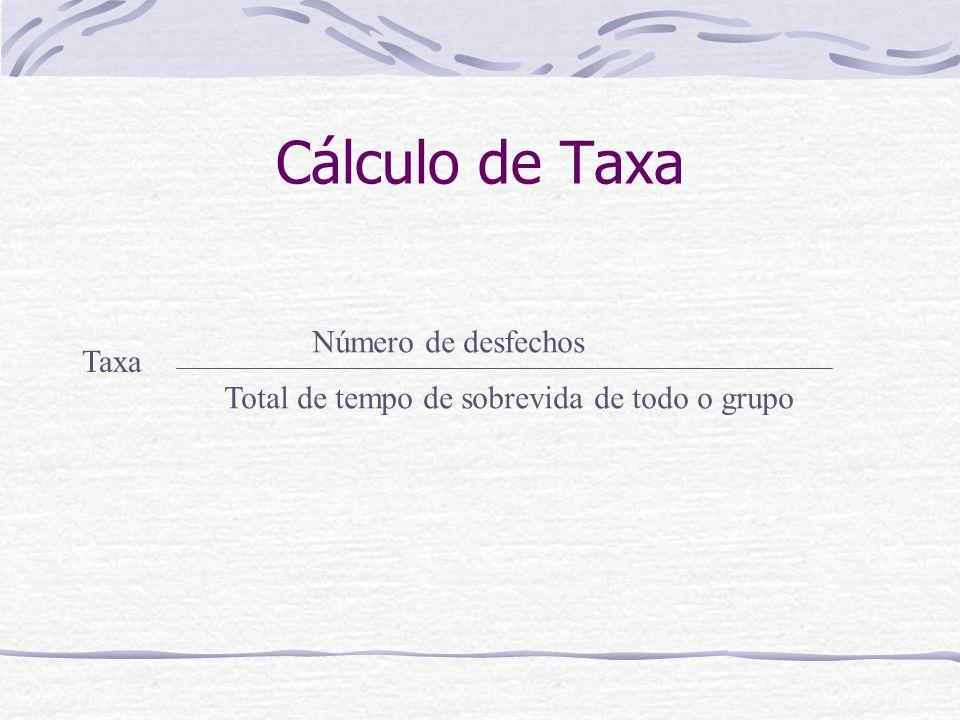 Cálculo de Taxa Número de desfechos Total de tempo de sobrevida de todo o grupo Taxa
