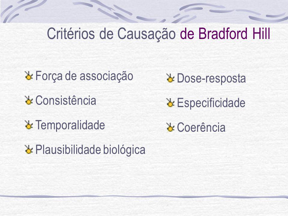 Critérios de Causação de Bradford Hill Força de associação Consistência Temporalidade Plausibilidade biológica Dose-resposta Especificidade Coerência