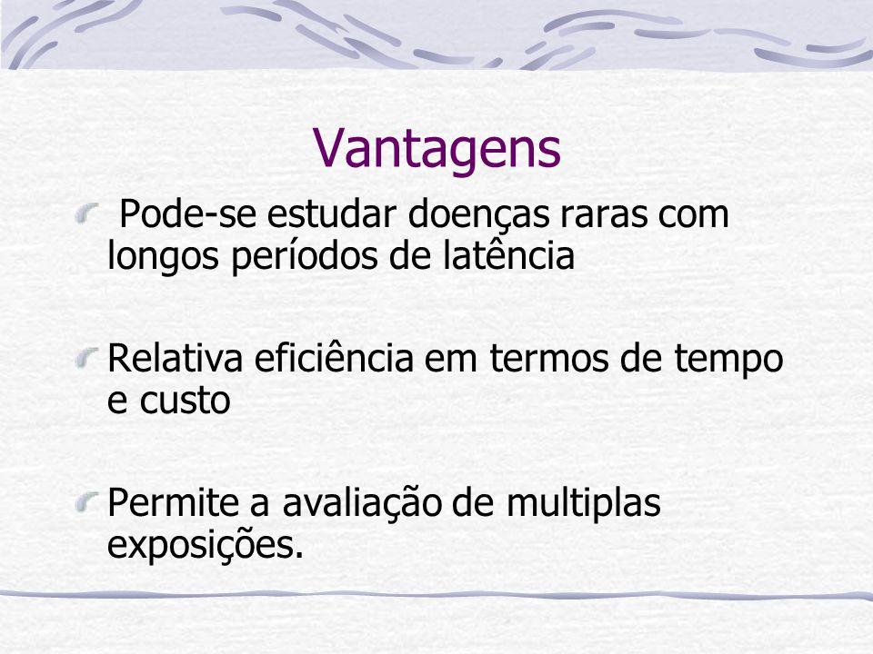 Vantagens Pode-se estudar doenças raras com longos períodos de latência Relativa eficiência em termos de tempo e custo Permite a avaliação de multiplas exposições.