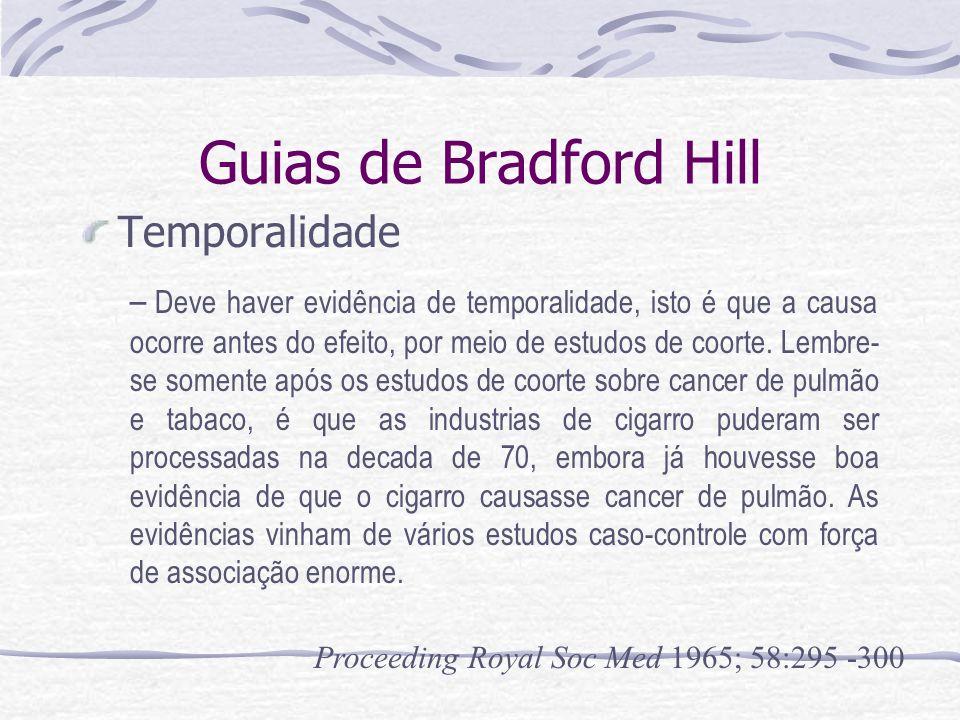 Guias de Bradford Hill Consistência Proceeding Royal Soc Med 1965; 58:295 -300 Devem existir vários trabalhos mostrando resultados semelhantes (repetibilidade de achados).