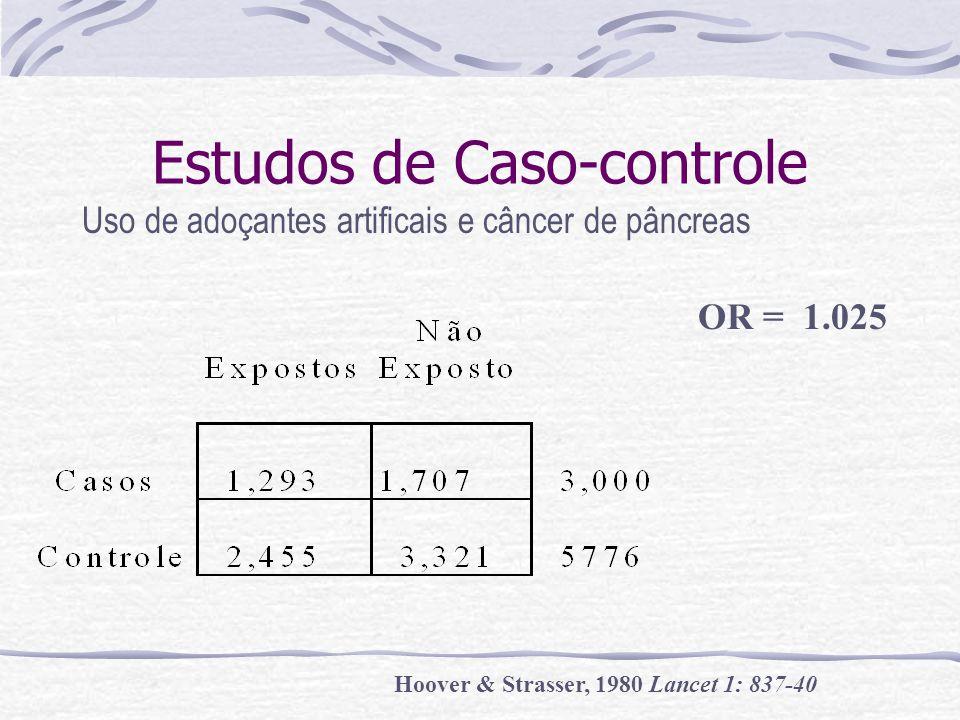 Estudos de Caso-controle OR = 1.025 Uso de adoçantes artificais e câncer de pâncreas Hoover & Strasser, 1980 Lancet 1: 837-40