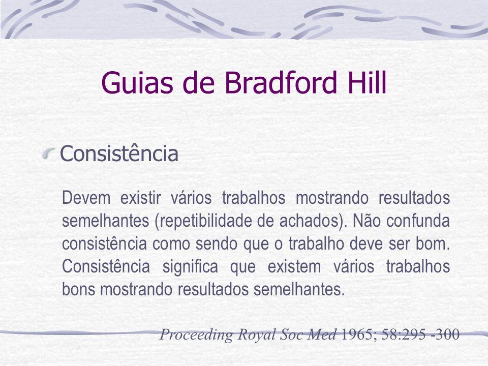 Guias de Bradford Hill Plausibilidade biológica Deve existir alguma plausibilidade biológica na associação investigada.