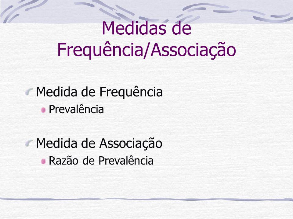 Medidas de Frequência/Associação Medida de Frequência Prevalência Medida de Associação Razão de Prevalência