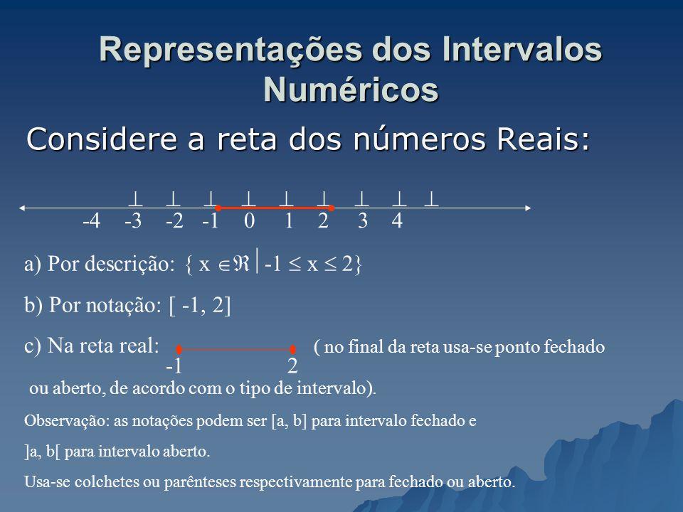 Intervalos Numéricos Intervalos Numéricos são subconjuntos do conjunto dos números reais (). Intervalos Numéricos são subconjuntos do conjunto dos núm