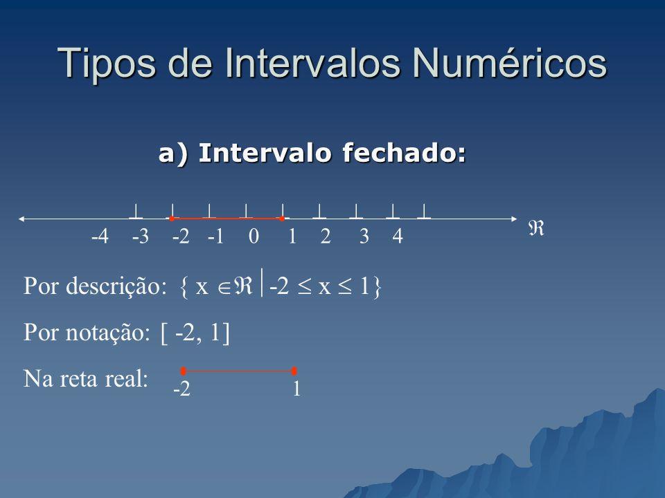 Representações dos Intervalos Numéricos Considere a reta dos números Reais: -4 -3 -2 -1 0 1 2 3 4 a) Por descrição: { x -1 x 2} b) Por notação: [ -1,