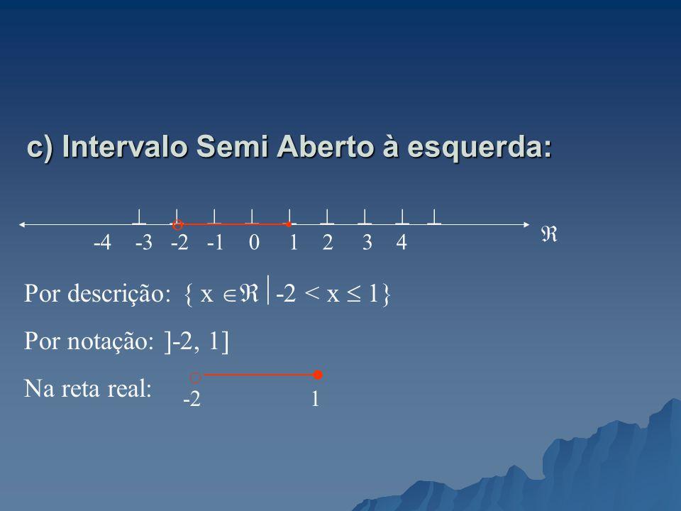 b) Intervalo aberto: -4 -3 -2 -1 0 1 2 3 4 Por descrição: { x -2 < x < 1} Por notação: ]-2, 1[ Na reta real: -2 1 o o