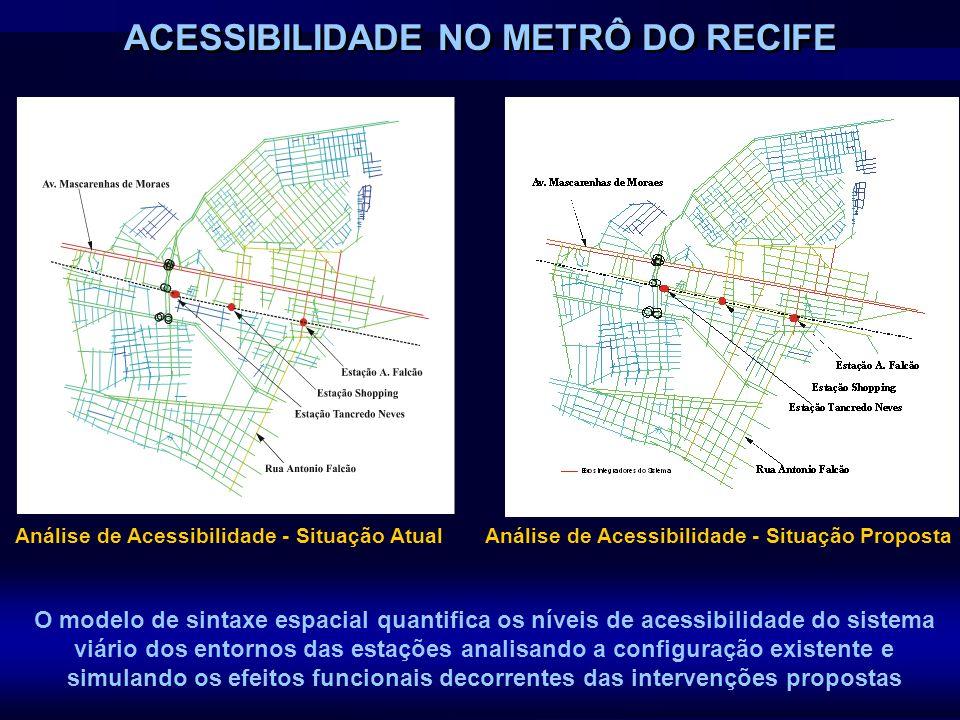 O modelo de sintaxe espacial quantifica os níveis de acessibilidade do sistema viário dos entornos das estações analisando a configuração existente e