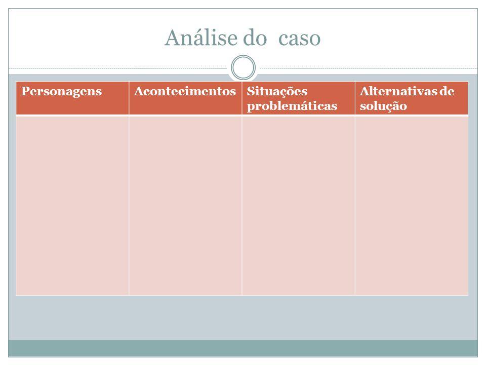 Análise do caso PersonagensAcontecimentosSituações problemáticas Alternativas de solução