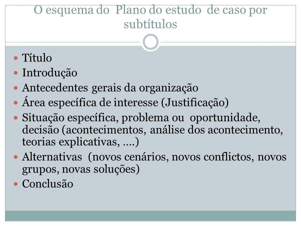 O esquema do Plano do estudo de caso por subtítulos Título Introdução Antecedentes gerais da organização Área específica de interesse (Justificação) S