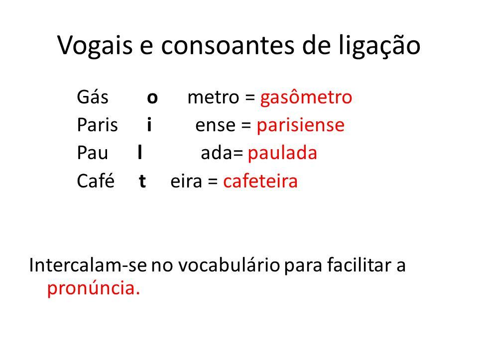 Vogais e consoantes de ligação Gás o metro = gasômetro Paris i ense = parisiense Pau l ada= paulada Café t eira = cafeteira Intercalam-se no vocabulár