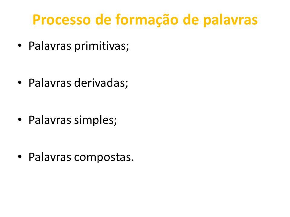 Processo de formação de palavras Palavras primitivas; Palavras derivadas; Palavras simples; Palavras compostas.
