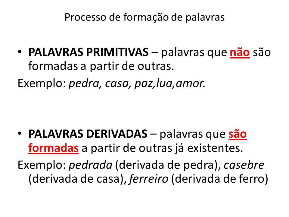 Processo de formação de palavras PALAVRAS PRIMITIVAS – palavras que não são formadas a partir de outras. Exemplo: pedra, casa, paz,lua,amor. PALAVRAS