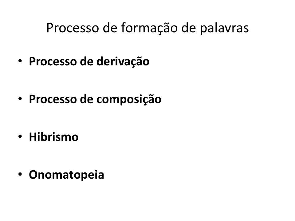 Processo de formação de palavras Processo de derivação Processo de composição Hibrismo Onomatopeia