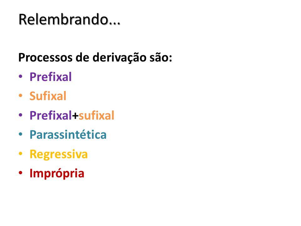 Relembrando... Processos de derivação são: Prefixal Sufixal Prefixal+sufixal Parassintética Regressiva Imprópria