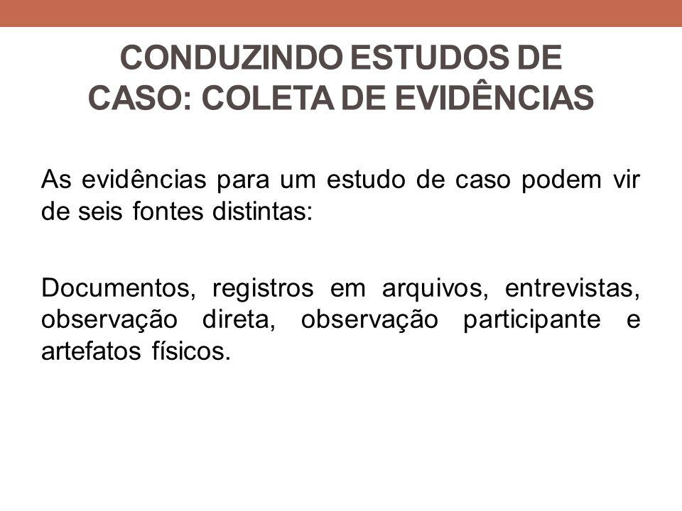 CONDUZINDO ESTUDOS DE CASO: COLETA DE EVIDÊNCIAS As evidências para um estudo de caso podem vir de seis fontes distintas: Documentos, registros em arquivos, entrevistas, observação direta, observação participante e artefatos físicos.