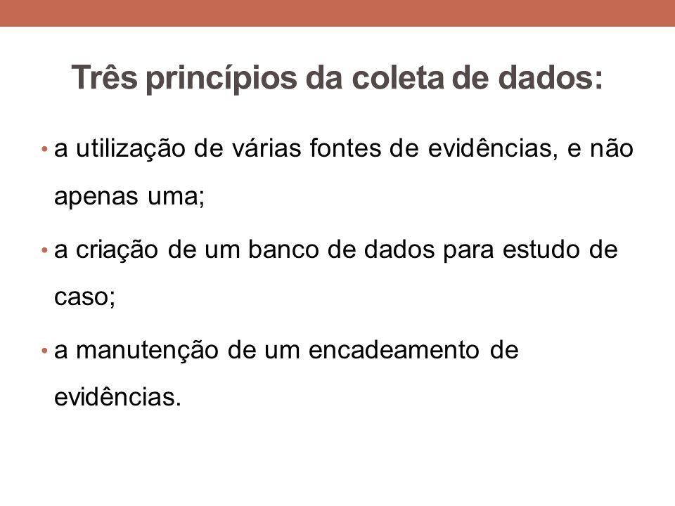 Três princípios da coleta de dados: a utilização de várias fontes de evidências, e não apenas uma; a criação de um banco de dados para estudo de caso;