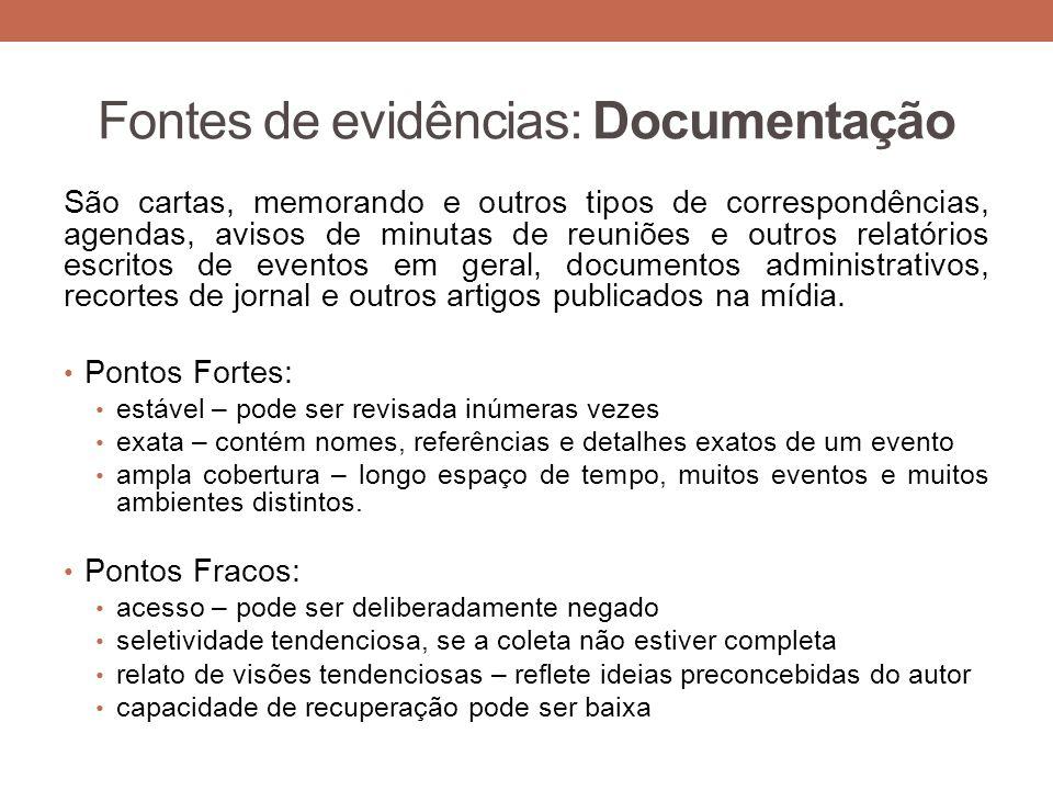 Fontes de evidências: Documentação São cartas, memorando e outros tipos de correspondências, agendas, avisos de minutas de reuniões e outros relatório