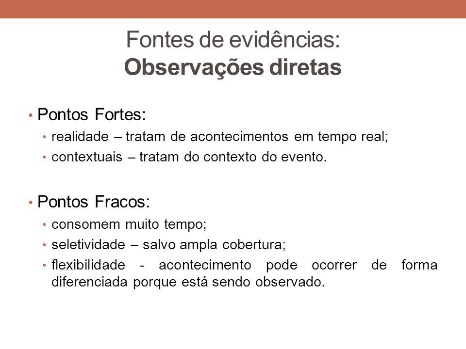Fontes de evidências: Observações diretas Pontos Fortes: realidade – tratam de acontecimentos em tempo real; contextuais – tratam do contexto do evento.