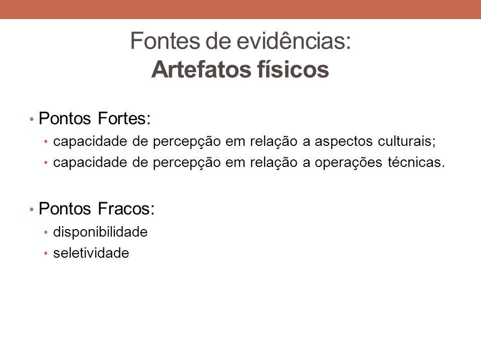 Fontes de evidências: Artefatos físicos Pontos Fortes: capacidade de percepção em relação a aspectos culturais; capacidade de percepção em relação a operações técnicas.