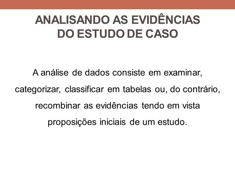 ANALISANDO AS EVIDÊNCIAS DO ESTUDO DE CASO A análise de dados consiste em examinar, categorizar, classificar em tabelas ou, do contrário, recombinar as evidências tendo em vista proposições iniciais de um estudo.