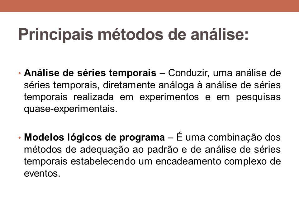 Principais métodos de análise: Análise de séries temporais – Conduzir, uma análise de séries temporais, diretamente análoga à análise de séries tempor