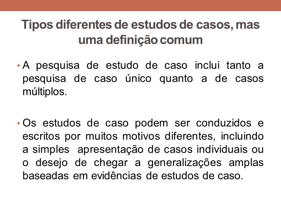 Tipos diferentes de estudos de casos, mas uma definição comum A pesquisa de estudo de caso inclui tanto a pesquisa de caso único quanto a de casos múltiplos.