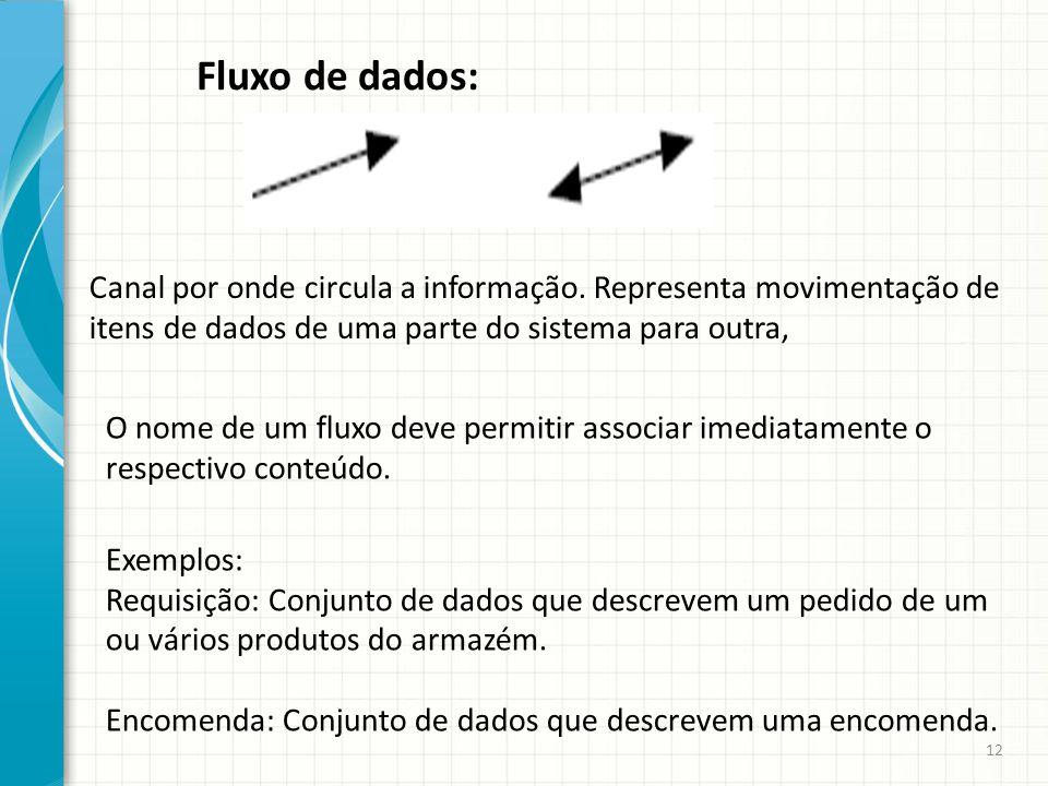 Fluxo de dados: Canal por onde circula a informação. Representa movimentação de itens de dados de uma parte do sistema para outra, O nome de um fluxo