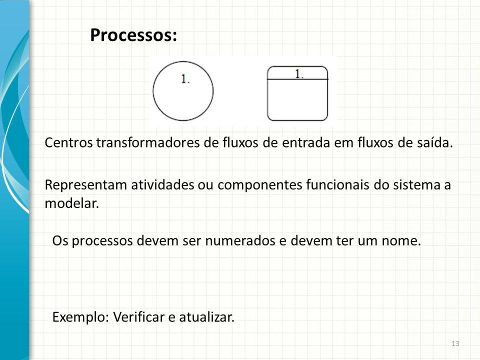Processos: Centros transformadores de fluxos de entrada em fluxos de saída. Representam atividades ou componentes funcionais do sistema a modelar. Os