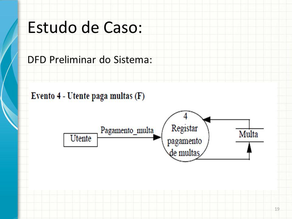 Estudo de Caso: DFD Preliminar do Sistema: 19