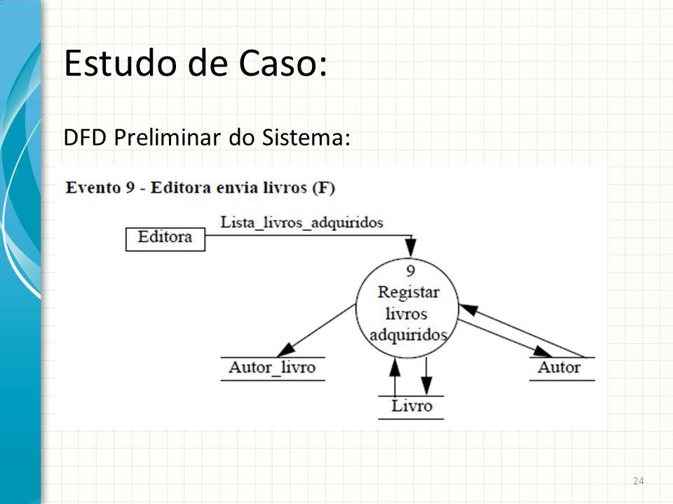 Estudo de Caso: DFD Preliminar do Sistema: 24