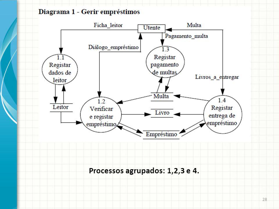 Processos agrupados: 1,2,3 e 4. 28